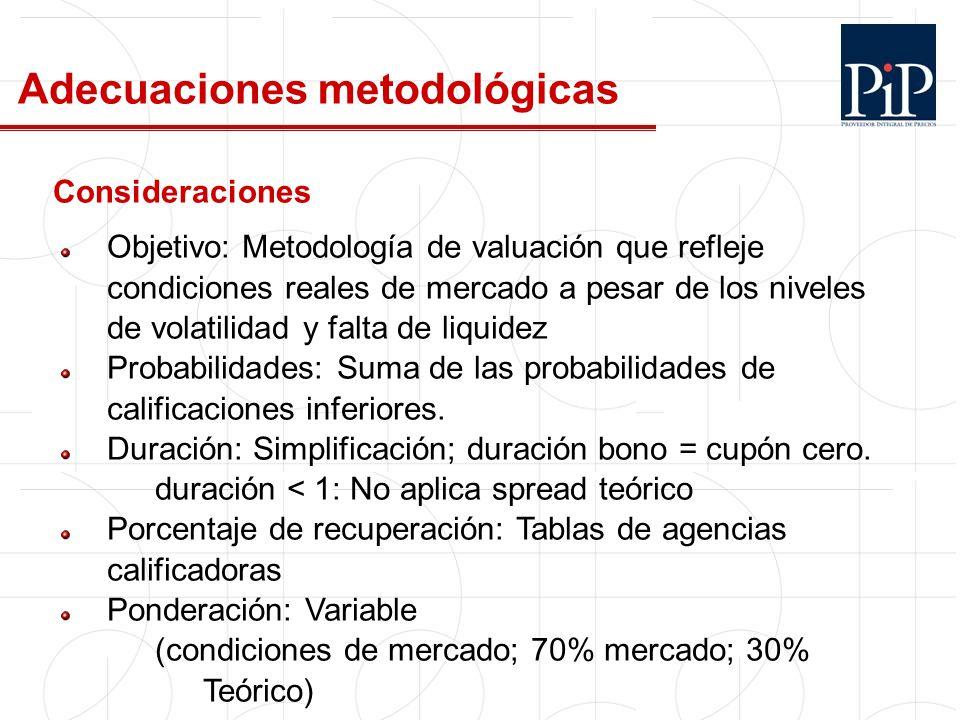 16 Objetivo: Metodología de valuación que refleje condiciones reales de mercado a pesar de los niveles de volatilidad y falta de liquidez Probabilidad