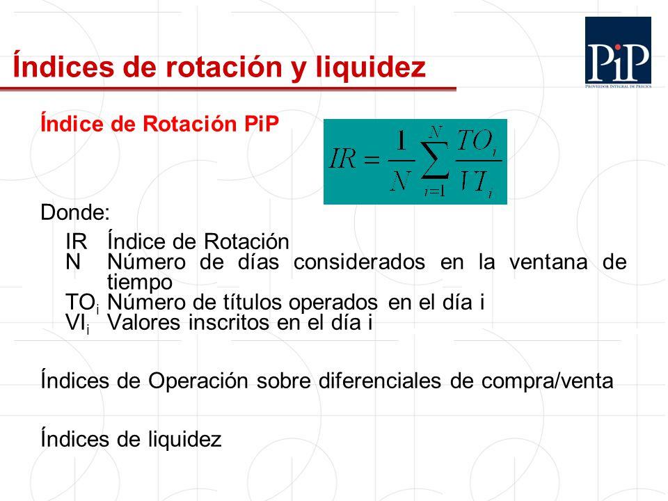 Índices de rotación y liquidez Índice de Rotación PiP Donde: IRÍndice de Rotación NNúmero de días considerados en la ventana de tiempo TO i Número de