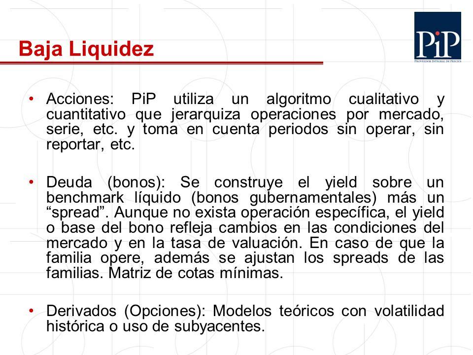 Baja Liquidez Acciones: PiP utiliza un algoritmo cualitativo y cuantitativo que jerarquiza operaciones por mercado, serie, etc. y toma en cuenta perio