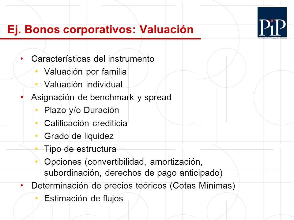 Características del instrumento Valuación por familia Valuación individual Asignación de benchmark y spread Plazo y/o Duración Calificación crediticia