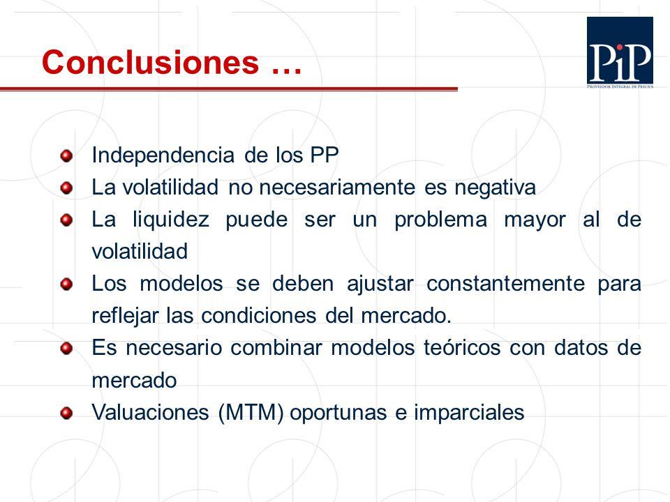 24 Independencia de los PP La volatilidad no necesariamente es negativa La liquidez puede ser un problema mayor al de volatilidad Los modelos se deben