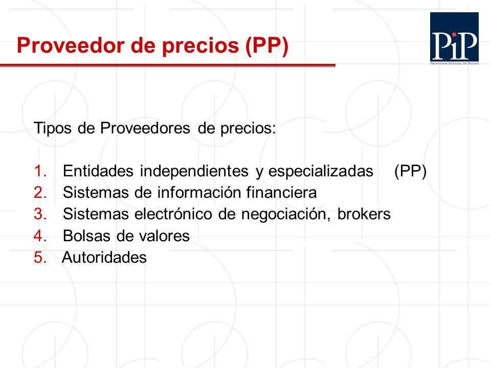 4 Proveedor de precios AgenteVentajasDesventajas Autoridades Hasta dónde regular.