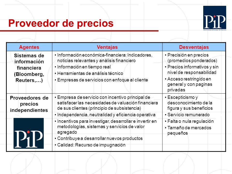 5 Proveedor de precios AgentesVentajasDesventajas Sistemas de información financiera (Bloomberg, Reuters,…) Información económica-financiera: Indicado