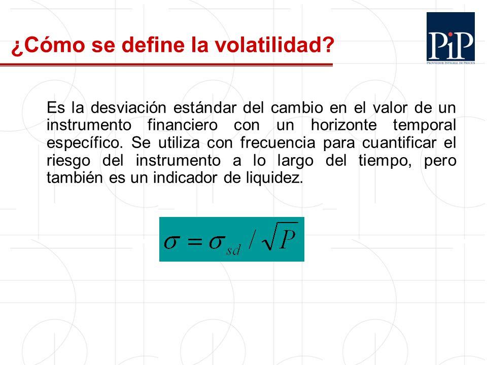8 ¿Cómo se define la volatilidad? Es la desviación estándar del cambio en el valor de un instrumento financiero con un horizonte temporal específico.