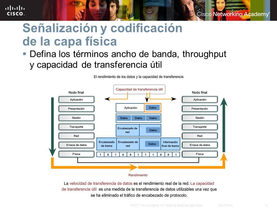 10© 2007 Cisco Systems, Inc. Todos los derechos reservados.Cisco Public Señalización y codificación de la capa física Defina los términos ancho de ban