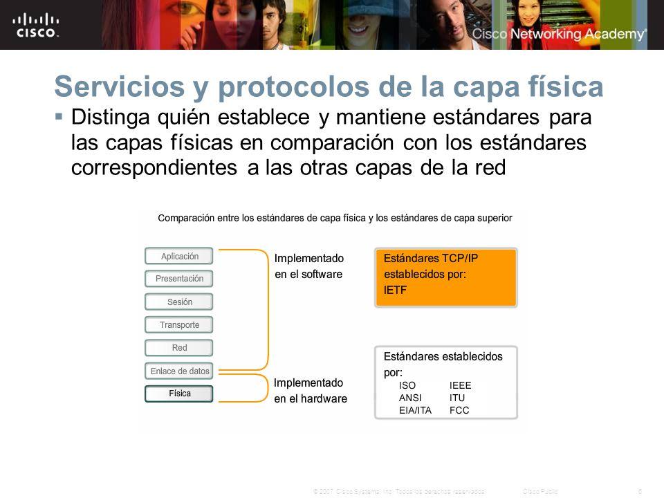 6© 2007 Cisco Systems, Inc. Todos los derechos reservados.Cisco Public Servicios y protocolos de la capa física Distinga quién establece y mantiene es