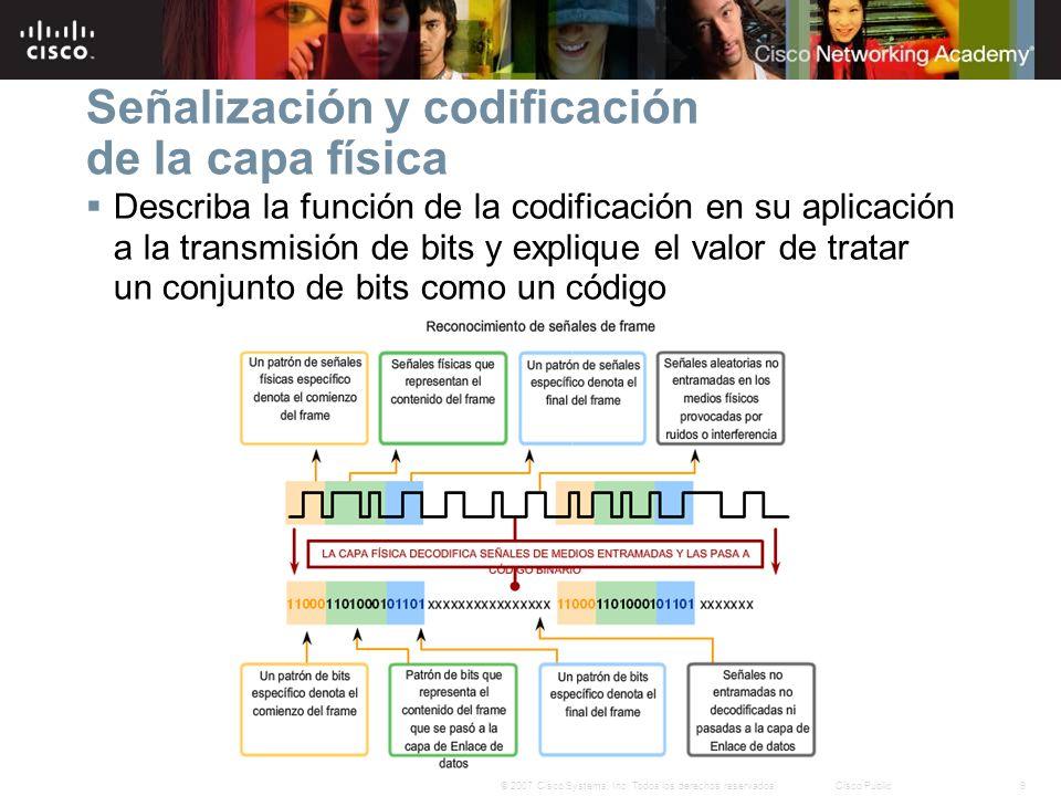9© 2007 Cisco Systems, Inc. Todos los derechos reservados.Cisco Public Señalización y codificación de la capa física Describa la función de la codific