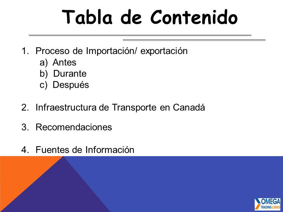 Tabla de Contenido 1.Proceso de Importación/ exportación a) Antes b) Durante c) Después 2.Infraestructura de Transporte en Canadá 3.Recomendaciones 4.