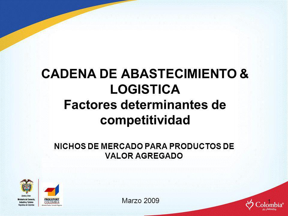 CADENA DE ABASTECIMIENTO & LOGISTICA Factores determinantes de competitividad NICHOS DE MERCADO PARA PRODUCTOS DE VALOR AGREGADO 1 Marzo 2009