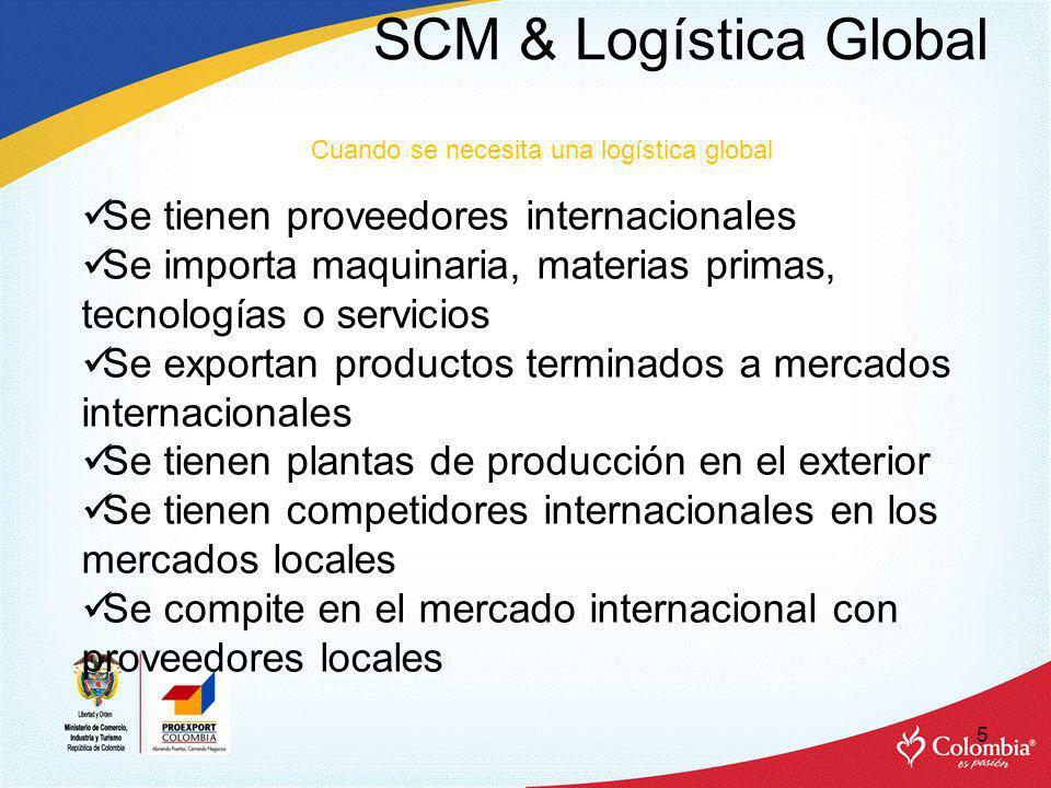 SCM & Logística Global 5 Se tienen proveedores internacionales Se importa maquinaria, materias primas, tecnologías o servicios Se exportan productos terminados a mercados internacionales Se tienen plantas de producción en el exterior Se tienen competidores internacionales en los mercados locales Se compite en el mercado internacional con proveedores locales Cuando se necesita una logística global