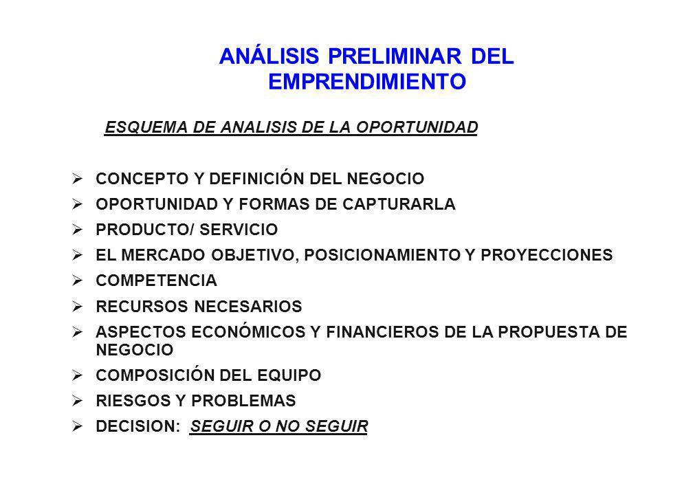 ESQUEMA DE ANALISIS DE LA OPORTUNIDAD CONCEPTO Y DEFINICIÓN DEL NEGOCIO OPORTUNIDAD Y FORMAS DE CAPTURARLA PRODUCTO/ SERVICIO EL MERCADO OBJETIVO, POSICIONAMIENTO Y PROYECCIONES COMPETENCIA RECURSOS NECESARIOS ASPECTOS ECONÓMICOS Y FINANCIEROS DE LA PROPUESTA DE NEGOCIO COMPOSICIÓN DEL EQUIPO RIESGOS Y PROBLEMAS DECISION: SEGUIR O NO SEGUIR ANÁLISIS PRELIMINAR DEL EMPRENDIMIENTO