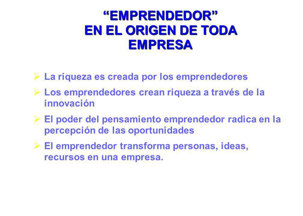 La riqueza es creada por los emprendedores Los emprendedores crean riqueza a través de la innovación El poder del pensamiento emprendedor radica en la percepción de las oportunidades El emprendedor transforma personas, ideas, recursos en una empresa.