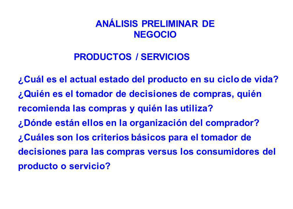 ANÁLISIS PRELIMINAR DE NEGOCIO PRODUCTOS / SERVICIOS ¿Cuál es el actual estado del producto en su ciclo de vida.
