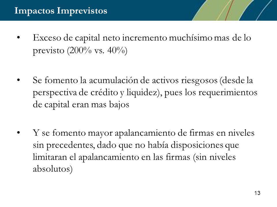 13 Impactos Imprevistos Exceso de capital neto incremento muchísimo mas de lo previsto (200% vs.