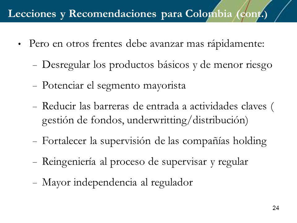 24 Lecciones y Recomendaciones para Colombia (cont.