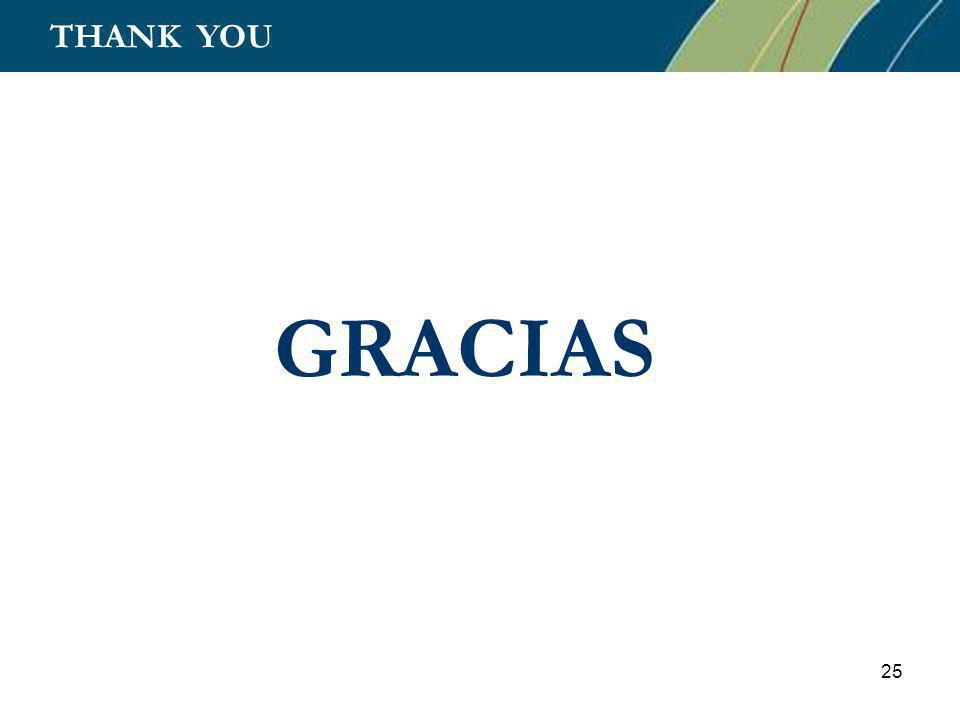 25 THANK YOU GRACIAS