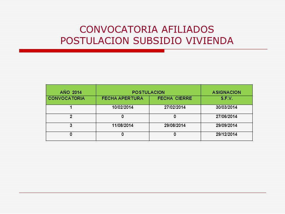 CONVOCATORIA AFILIADOS POSTULACION SUBSIDIO VIVIENDA AÑO 2014POSTULACIONASIGNACION CONVOCATORIAFECHA APERTURAFECHA CIERRES.F.V.