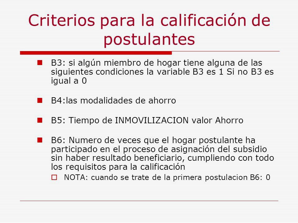 B3: si algún miembro de hogar tiene alguna de las siguientes condiciones la variable B3 es 1 Si no B3 es igual a 0 B4:las modalidades de ahorro B5: Tiempo de INMOVILIZACION valor Ahorro B6: Numero de veces que el hogar postulante ha participado en el proceso de asignación del subsidio sin haber resultado beneficiario, cumpliendo con todo los requisitos para la calificación NOTA: cuando se trate de la primera postulacion B6: 0 Criterios para la calificación de postulantes