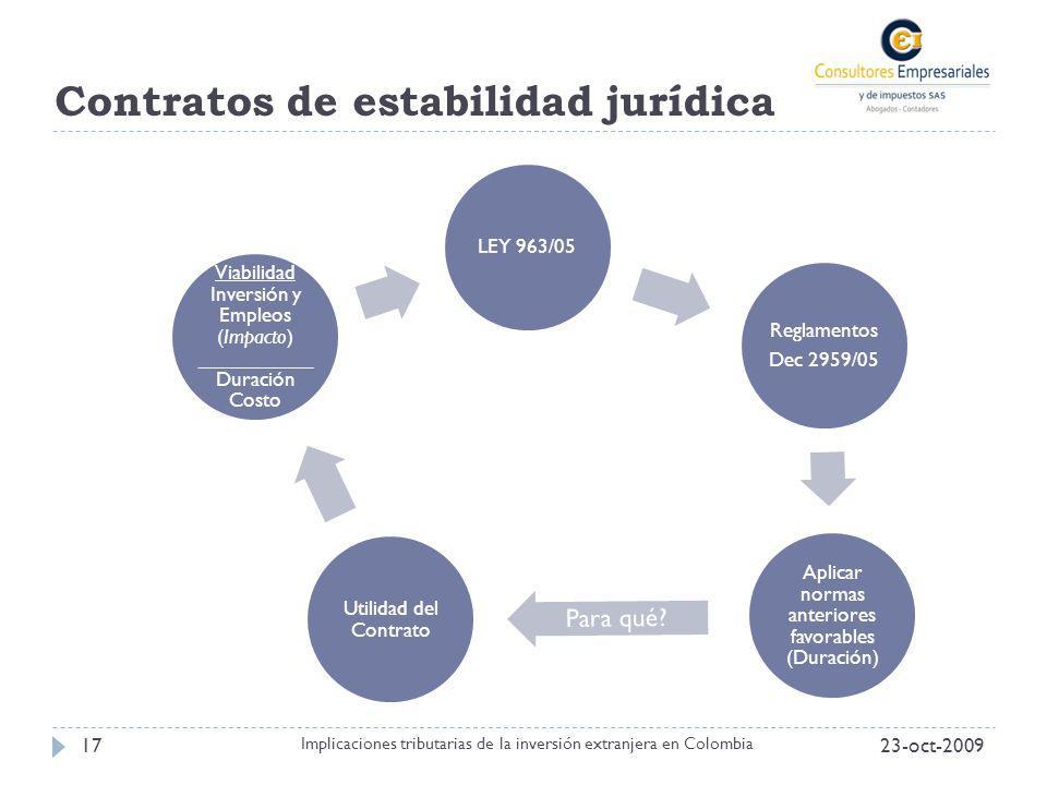 Contratos de estabilidad jurídica 23-oct-200917 Implicaciones tributarias de la inversión extranjera en Colombia LEY 963/05 Reglamentos Dec 2959/05 Ap