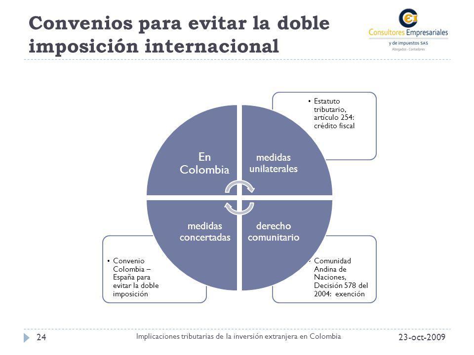 Convenios para evitar la doble imposición internacional Convenio Colombia – España para evitar la doble imposición Comunidad Andina de Naciones, Decis
