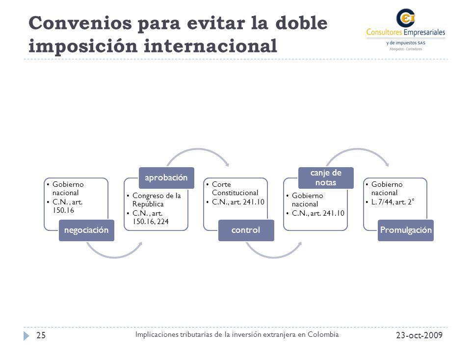 Convenios para evitar la doble imposición internacional 23-oct-200925 Implicaciones tributarias de la inversión extranjera en Colombia Gobierno nacion