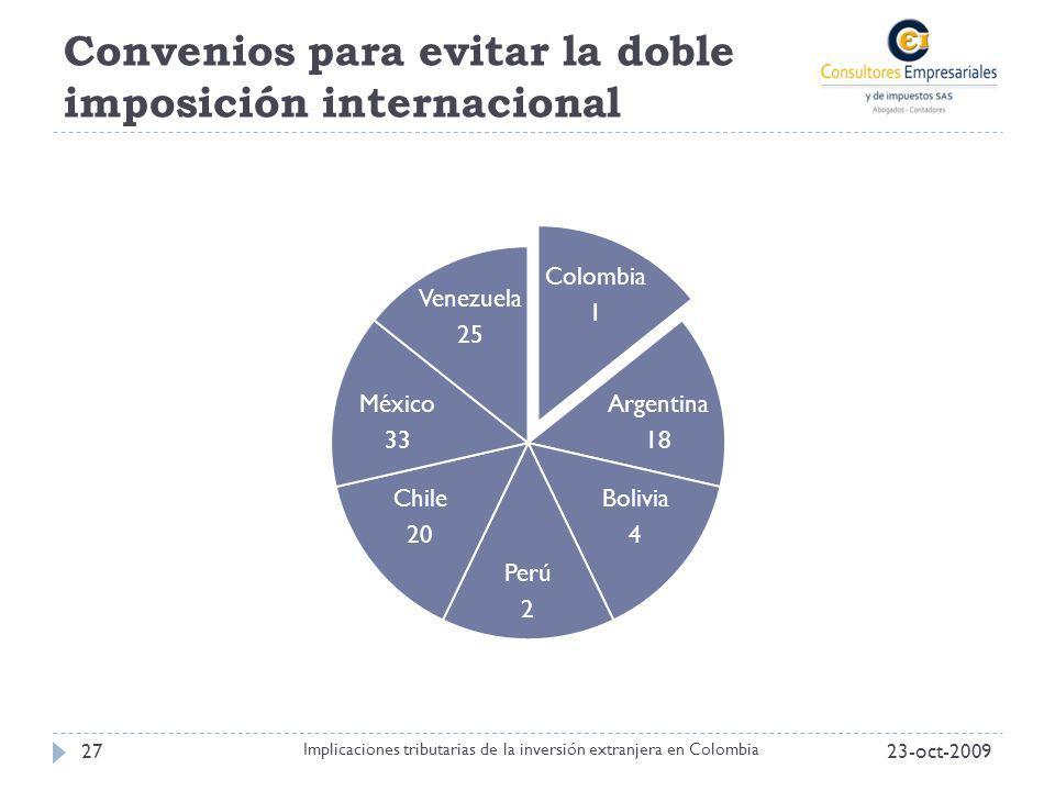 Convenios para evitar la doble imposición internacional 23-oct-200927 Implicaciones tributarias de la inversión extranjera en Colombia Colombia 1 Arge