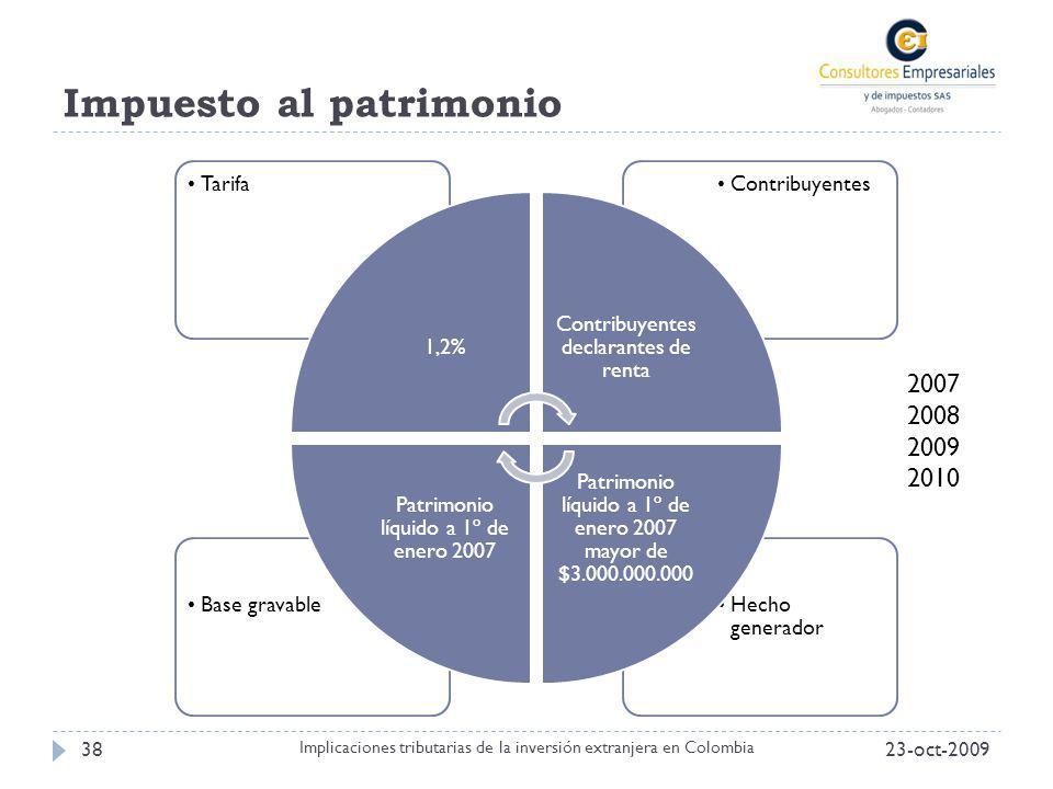 23-oct-200938 Implicaciones tributarias de la inversión extranjera en Colombia Hecho generador Base gravable ContribuyentesTarifa 1,2% Contribuyentes