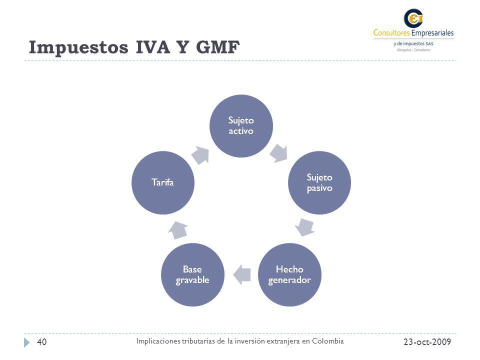Impuestos IVA Y GMF 23-oct-200940 Implicaciones tributarias de la inversión extranjera en Colombia Sujeto activo Sujeto pasivo Hecho generador Base gr
