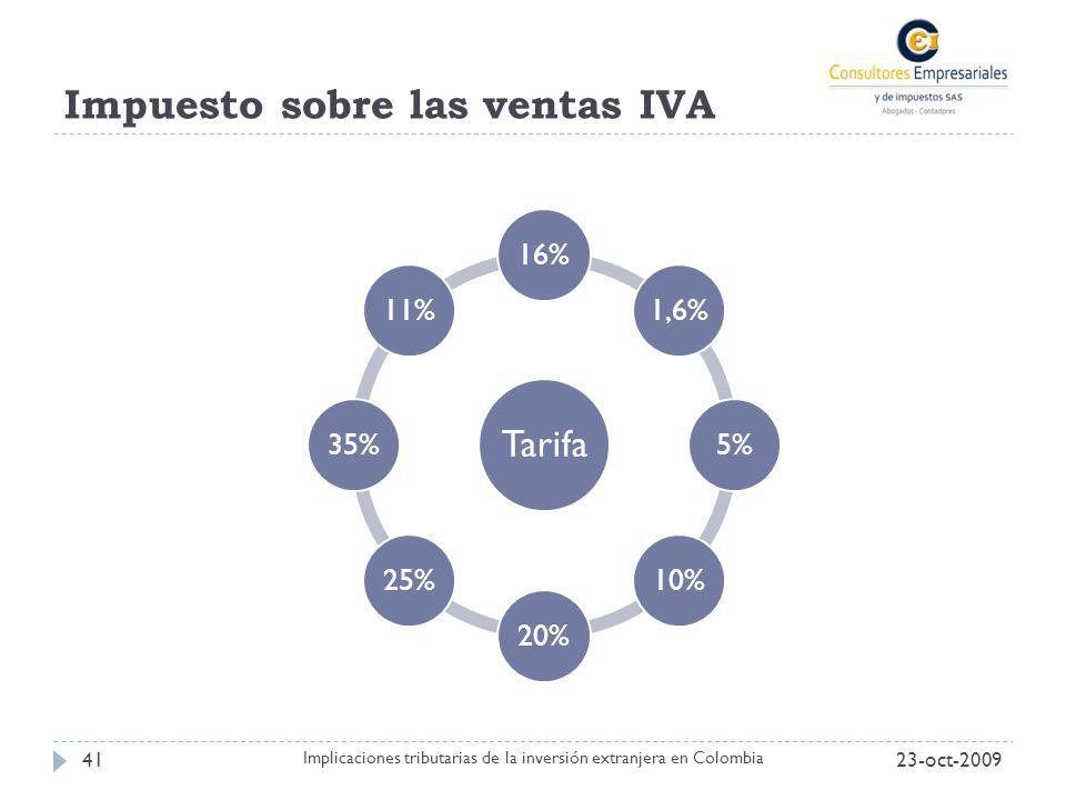 Impuesto sobre las ventas IVA 23-oct-200941 Implicaciones tributarias de la inversión extranjera en Colombia Tarifa 16%1,6%5%10%20%25%35%11%