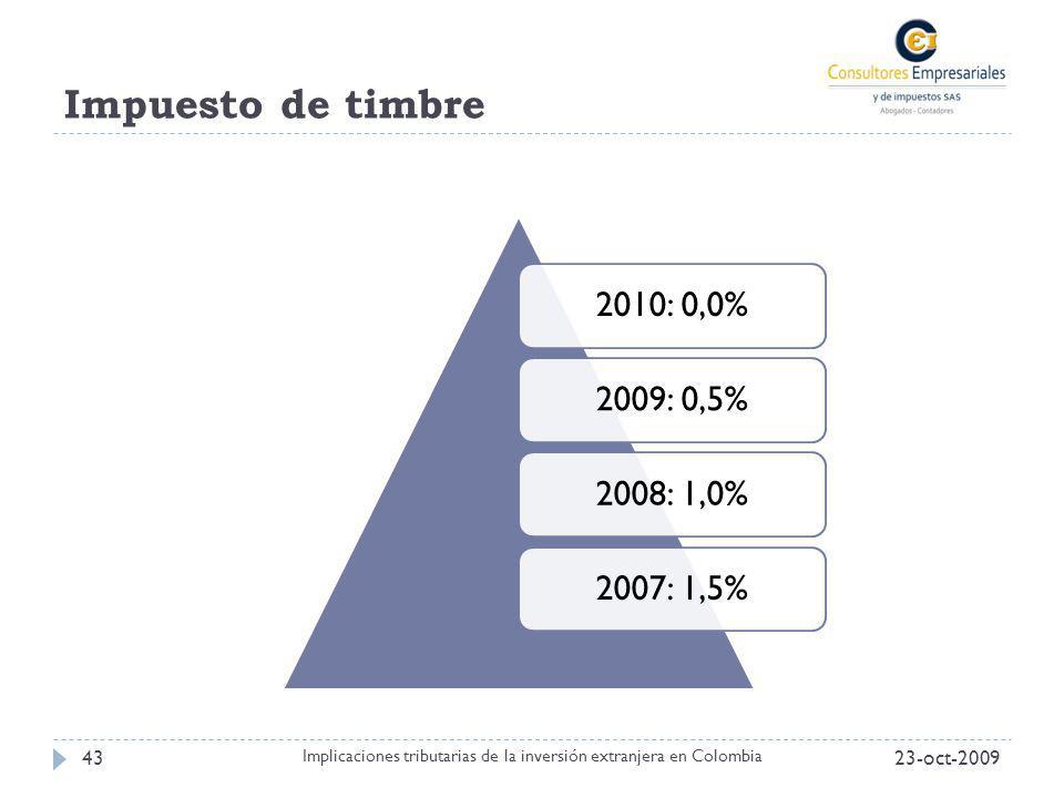 23-oct-200943 Implicaciones tributarias de la inversión extranjera en Colombia 2010: 0,0%2009: 0,5%2008: 1,0%2007: 1,5%
