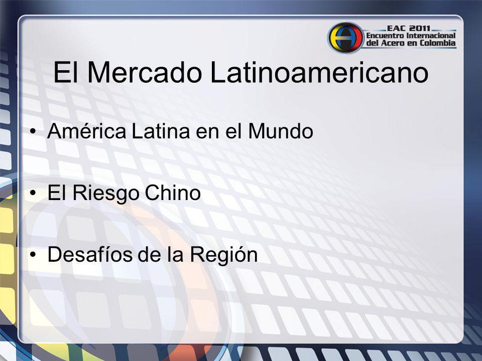 El Mercado Latinoamericano América Latina en el Mundo El Riesgo Chino Desafíos de la Región