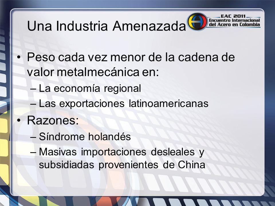 Una Industria Amenazada Peso cada vez menor de la cadena de valor metalmecánica en: –La economía regional –Las exportaciones latinoamericanas Razones: