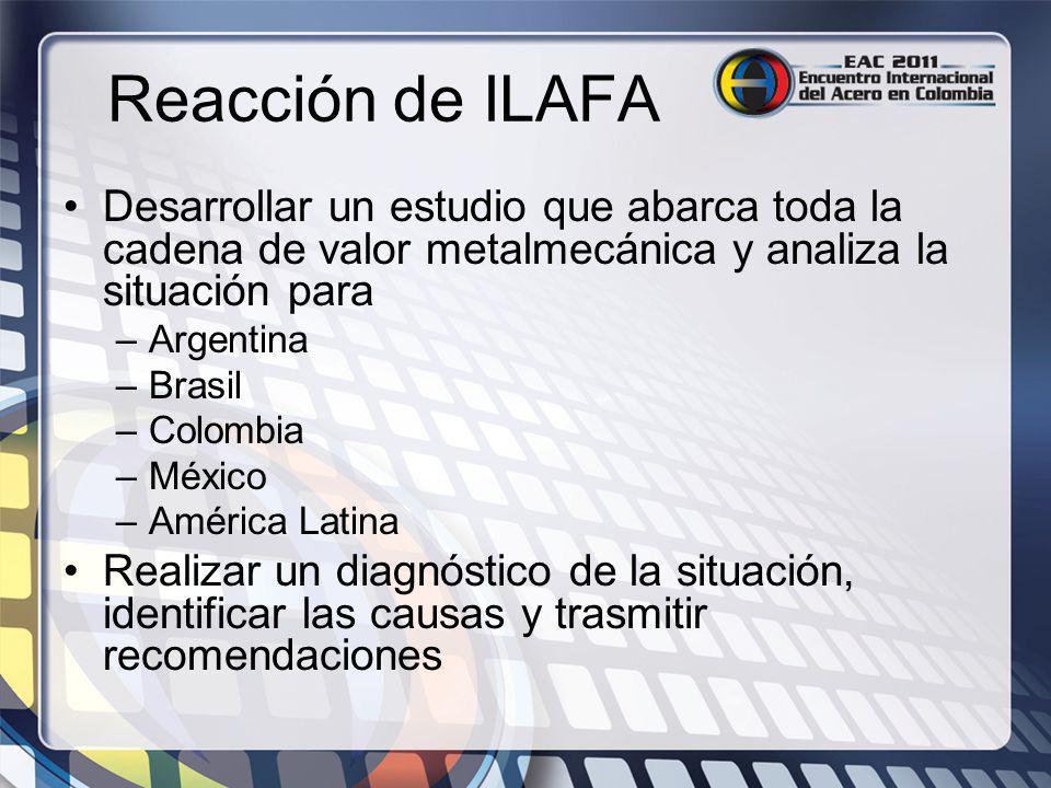 Reacción de ILAFA Desarrollar un estudio que abarca toda la cadena de valor metalmecánica y analiza la situación para –Argentina –Brasil –Colombia –Mé