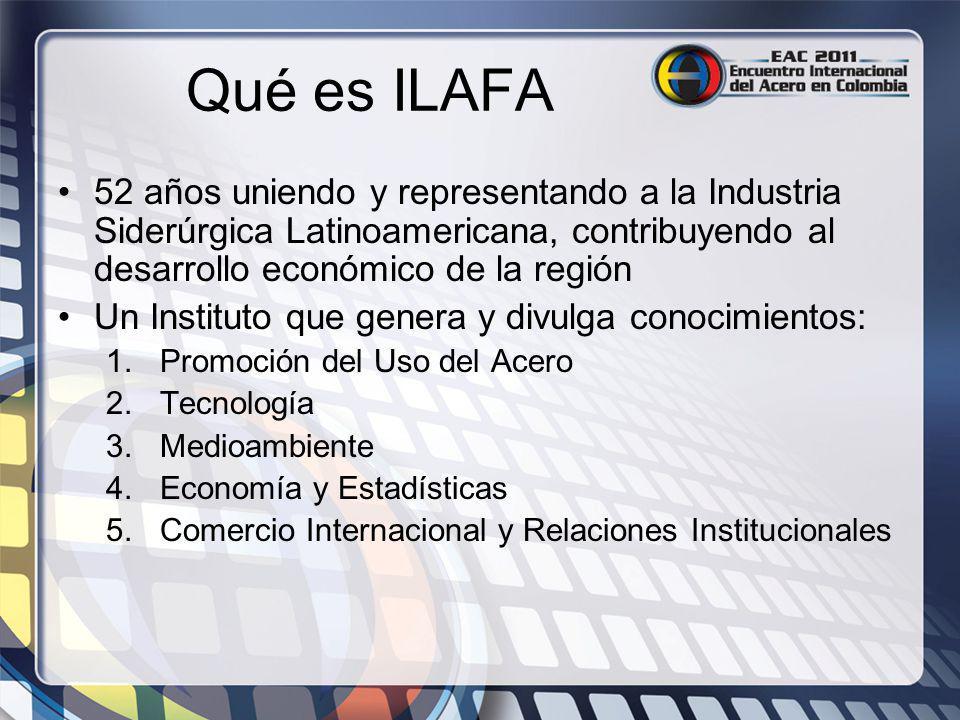 Qué es ILAFA 52 años uniendo y representando a la Industria Siderúrgica Latinoamericana, contribuyendo al desarrollo económico de la región Un Institu