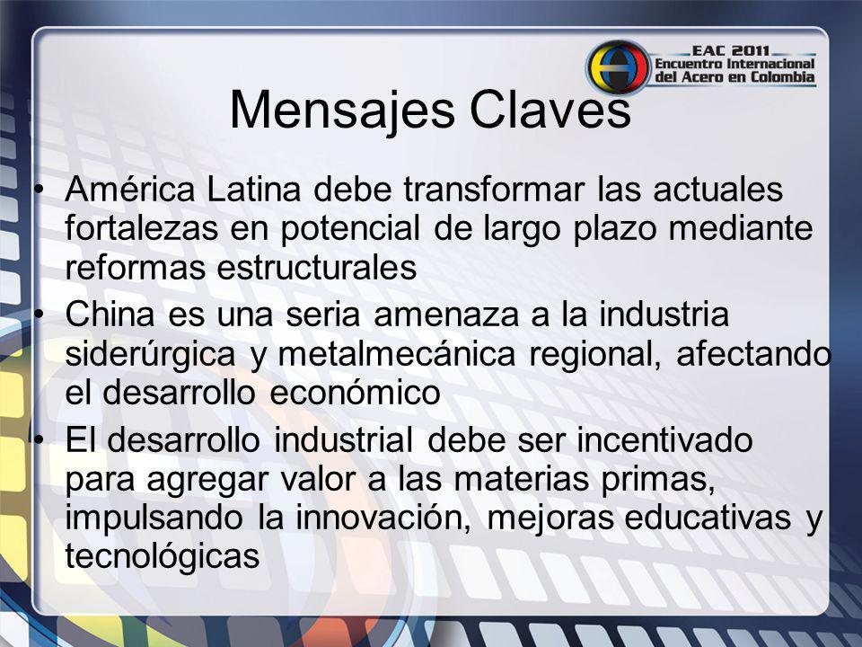 Mensajes Claves América Latina debe transformar las actuales fortalezas en potencial de largo plazo mediante reformas estructurales China es una seria