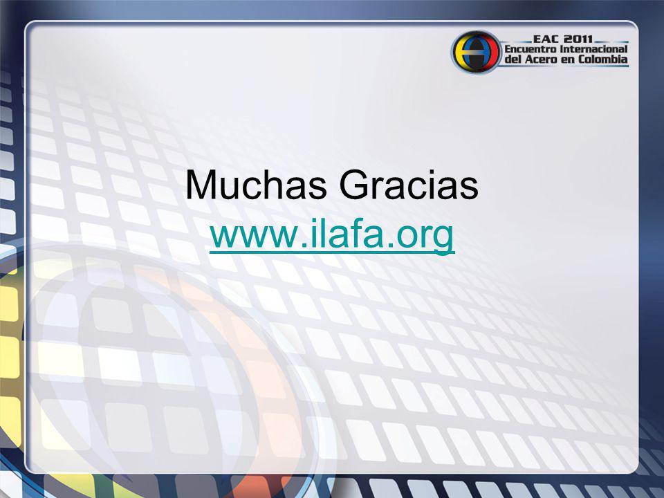 Muchas Gracias www.ilafa.org www.ilafa.org
