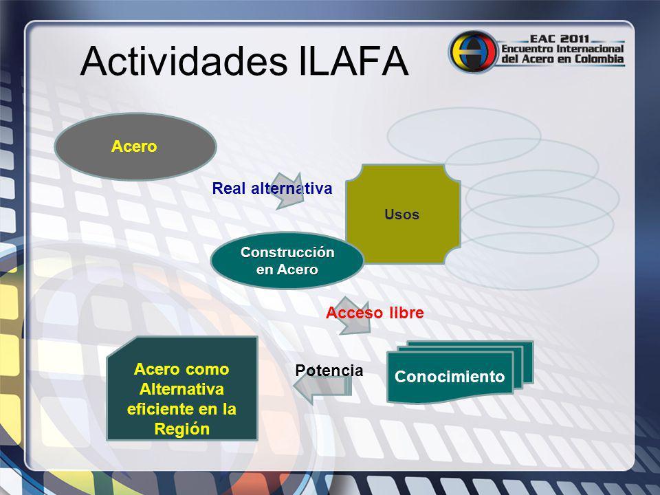 Actividades ILAFA Acero Real alternativa Usos Construcción en Acero Acero como Alternativa eficiente en la Región Acceso libre Conocimiento Potencia