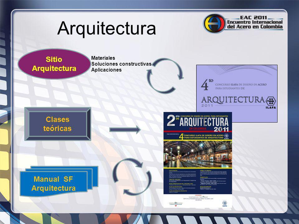 Arquitectura Sitio Arquitectura Clases teóricas Manual SF Arquitectura Materiales Soluciones constructivas Aplicaciones