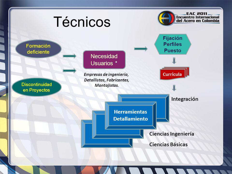 Técnicos Necesidad Usuarios * Formación deficiente Discontinuidad en Proyectos Fijación Perfiles Puesto Empresas de ingeniería, Detallistas, Fabricant