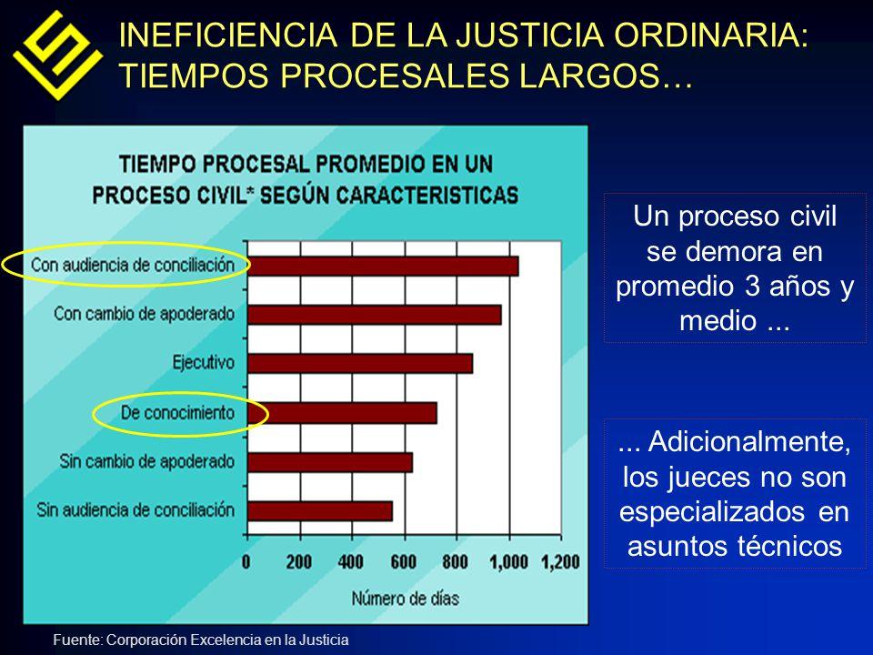 EN LAS SUPERINTENDENCIAS LA MAYORIA DE LOS PROCESOS DE GOBIERNO CORPORATIVO SON ADMINISTRATIVOS… Son más expeditos y accequibles al inversionista.