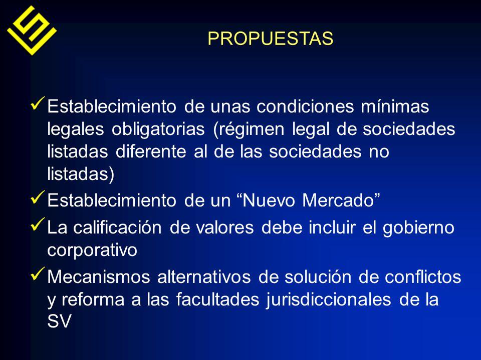 SUPERINTENDENCIA DE VALORES DE COLOMBIA GRACIAS ANDRÉS FLÓREZ VILLEGAS SUPERINTENDENTE DELEGADO PARA EMISORES Noviembre de 2003