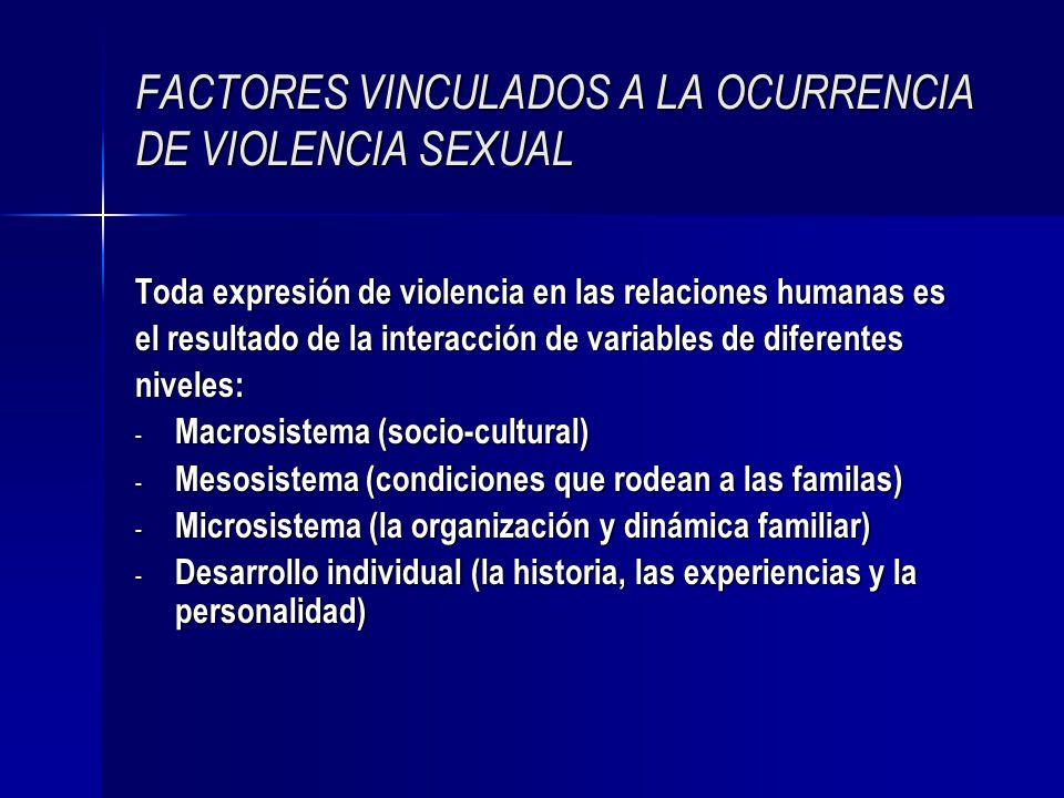 FACTORES VINCULADOS A LA OCURRENCIA DE VIOLENCIA SEXUAL Toda expresión de violencia en las relaciones humanas es el resultado de la interacción de var