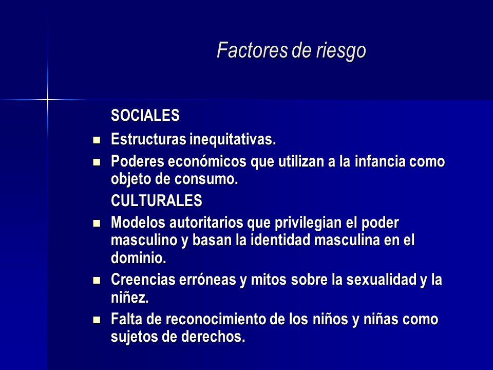 Factores de riesgo SOCIALES Estructuras inequitativas. Estructuras inequitativas. Poderes económicos que utilizan a la infancia como objeto de consumo