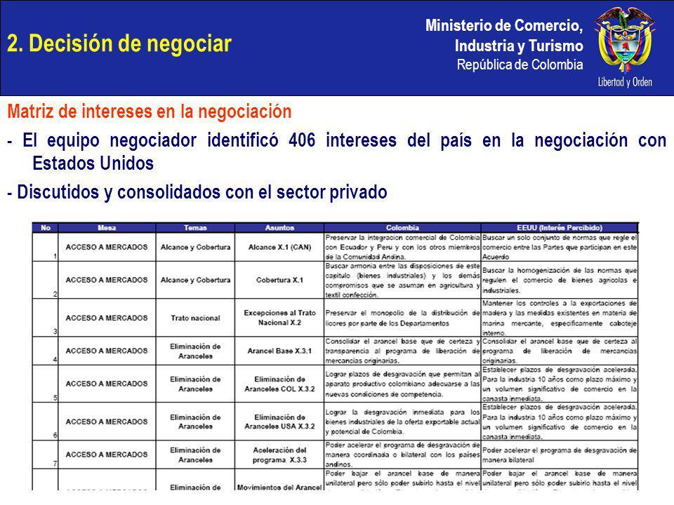 Ministerio de Comercio, Industria y Turismo República de Colombia 2. Decisión de negociar Matriz de intereses en la negociación - El equipo negociador