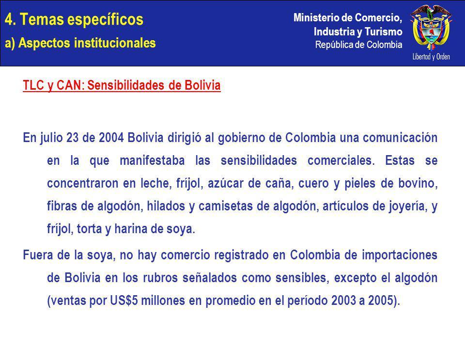 Ministerio de Comercio, Industria y Turismo República de Colombia 4. Temas específicos a) Aspectos institucionales TLC y CAN: Sensibilidades de Bolivi