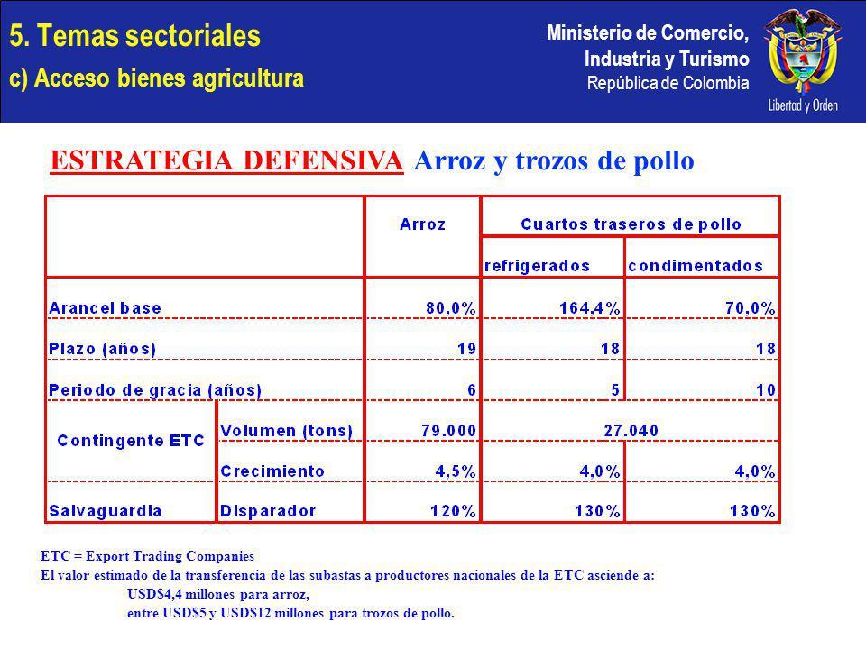 Ministerio de Comercio, Industria y Turismo República de Colombia 5. Temas sectoriales c) Acceso bienes agricultura ETC = Export Trading Companies El