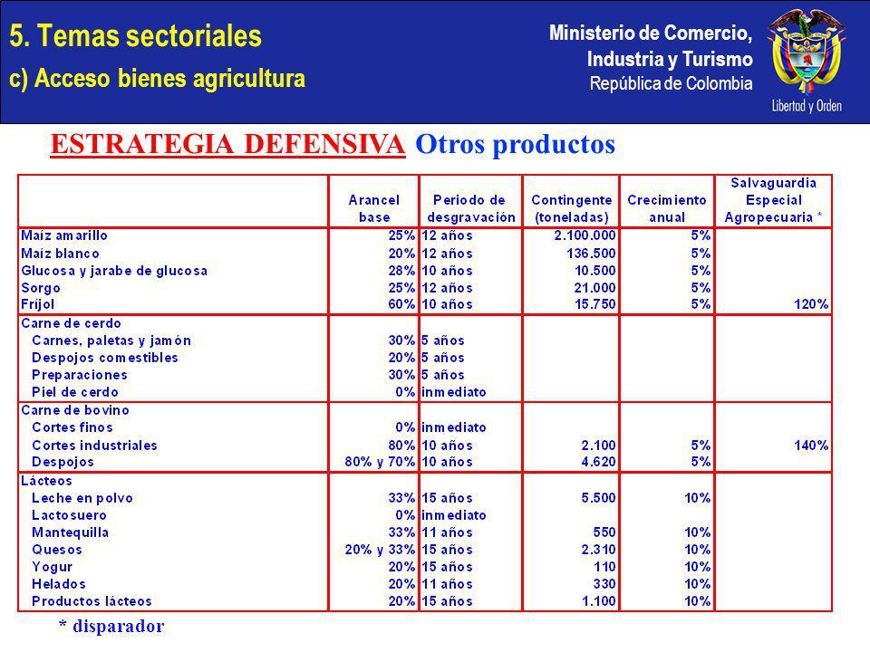 Ministerio de Comercio, Industria y Turismo República de Colombia 5. Temas sectoriales c) Acceso bienes agricultura ESTRATEGIA DEFENSIVA Otros product