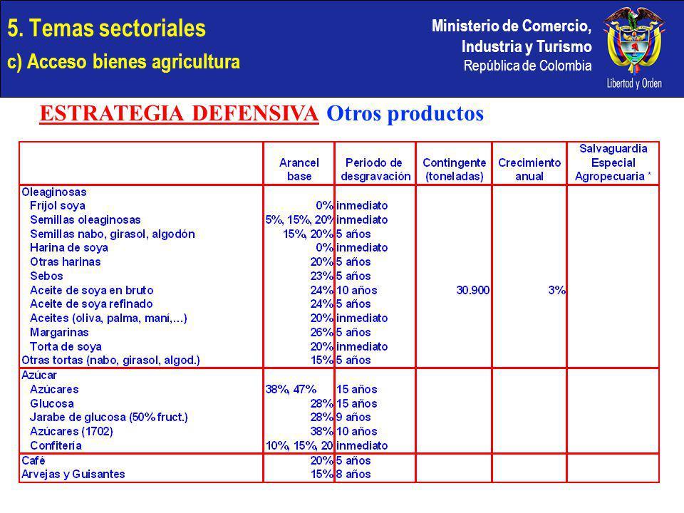 Ministerio de Comercio, Industria y Turismo República de Colombia 5.