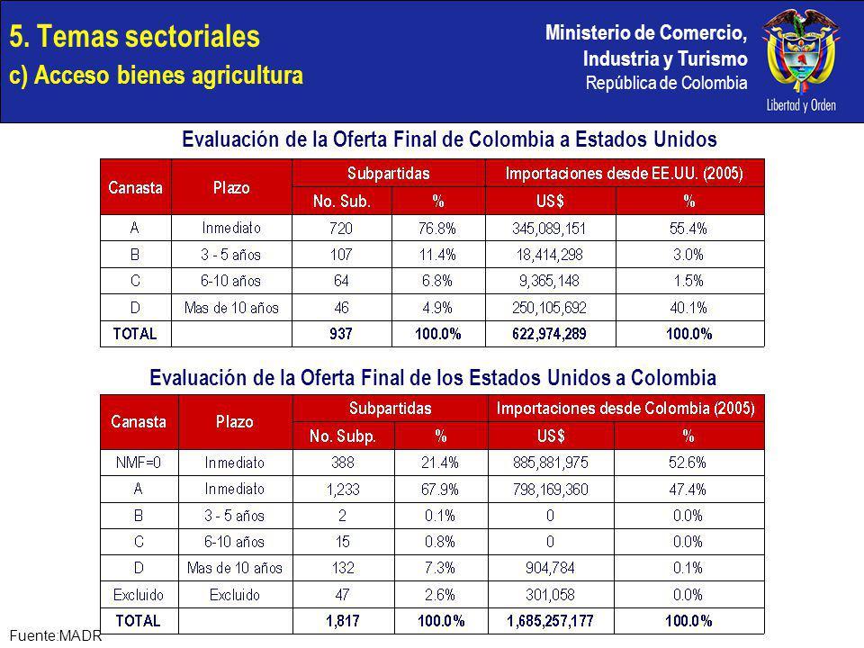 Ministerio de Comercio, Industria y Turismo República de Colombia 5. Temas sectoriales c) Acceso bienes agricultura Evaluación de la Oferta Final de C