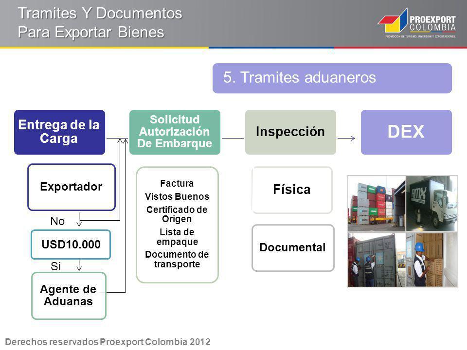 5. Tramites aduaneros No Si Derechos reservados Proexport Colombia 2012 Entrega de la Carga Exportador USD10.000 Agente de Aduanas Solicitud Autorizac
